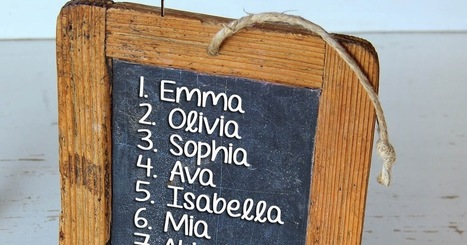 The Art of Naming: What Were The Top Baby Names in 2015?   Baby Names   Scoop.it
