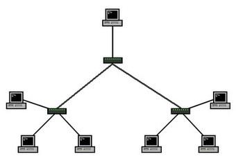 Redes Computacionales: 1.4 Topologías de redes | MSI | Scoop.it