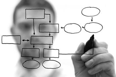Le rôle des associations de gestion agréées | L'expert-comptable des opticiens | Scoop.it
