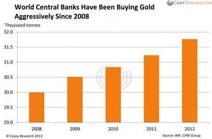 """Bloomberg"" Gold Report Misses the Mark - Casey Research 