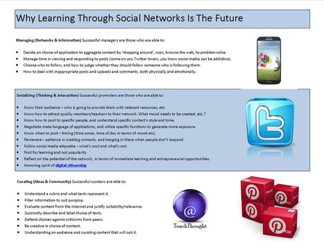 Why Learning Through Social Networks Is The Future | Perspectives in Education | Scoop.it