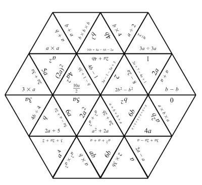Tarsia Puzzles | science | Scoop.it