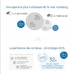 L'e-mail marketing évolue vers un modèle plus q... | E-Mailing Social Media | Scoop.it