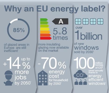 Window Energy Label - A European energy label for windows | Menuiseries innovantes | Scoop.it