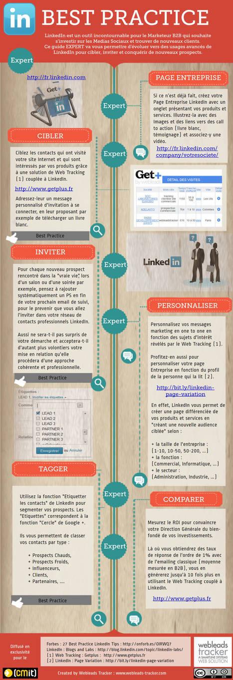infographie qui synthétise les meilleures pratiques pour générer des affaires grâce au premier réseau professionnel mondial LinkedIn. | Le monde de la communication par Suite Aixperts | Scoop.it
