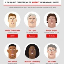 15 Celebs with Learning Differences | Visual.ly | Constant Learning | Scoop.it