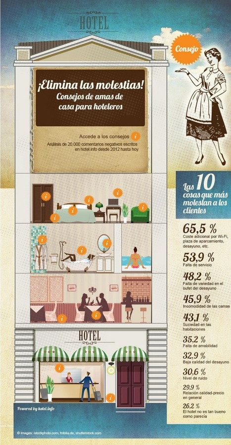 10 cosas que molestan a los clientes de un hotel #infografia #infographic #tourism | Seo, Social Media Marketing | Scoop.it