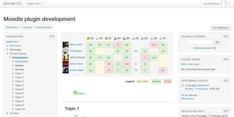 Moodle plugins: eTask topics format | elearning stuff | Scoop.it