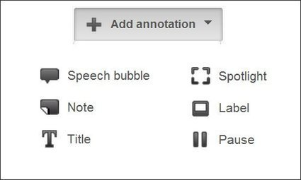 How to Use YouTube Annotations | sproutinsights | Working with photos | Scoop.it