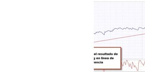 Que es el Stagnation en Sistemas de Trading | aula inversion | Scoop.it