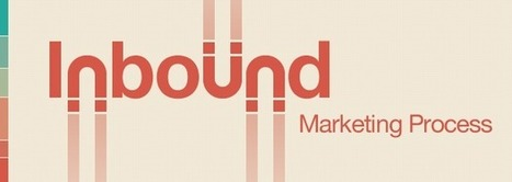 Inbound Marketing 101: The End of Interruption Marketing - Business 2 Community | Marketing | Scoop.it