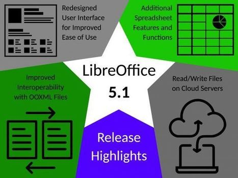LibreOffice 5.1 Officially Released with Redesigned User Interface, New Features | TDF & LibreOffice | Scoop.it