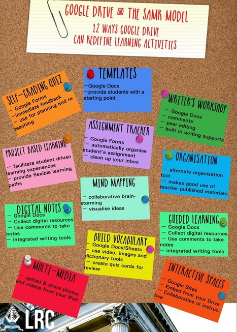 12 ways Google Drive can redefine learning activities | Technology for the classroom | Scoop.it