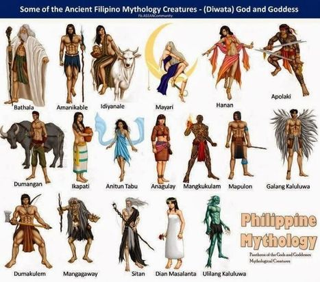 Philippine Folklore | Interesting Philippine History, News and Trivias | Scoop.it