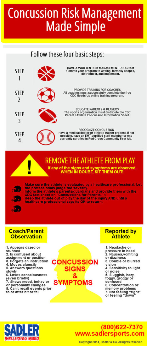 Skip practice, and the books, following a concussion | Sports Insurance Blog | Sports Insurance Infographics - Things You Need to Know | Scoop.it