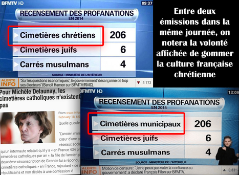 Le meilleur de l'actualité: Propagande laiciste : omerta des profanations anti-cléricales par les merdia maçonniques | Toute l'actus | Scoop.it
