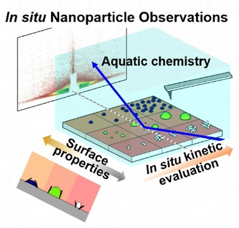 Heterogeneous Nucleation and Growth of Nanoparticles at Environmental Interfaces | Mineralogy, Geochemistry, Mineral Surfaces & Nanogeoscience | Scoop.it