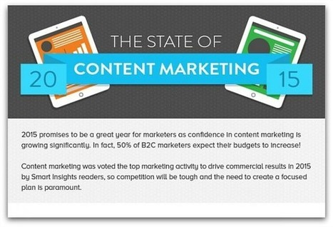 Infographic: How your content marketing compares with everyone else's | Online World | Scoop.it
