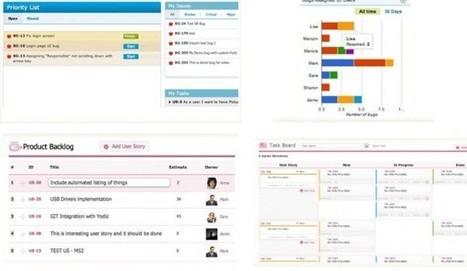yodiz, sistema de gestión de proyectos basado en el método Scrum | Best Agile Project Managment Tools | Scoop.it