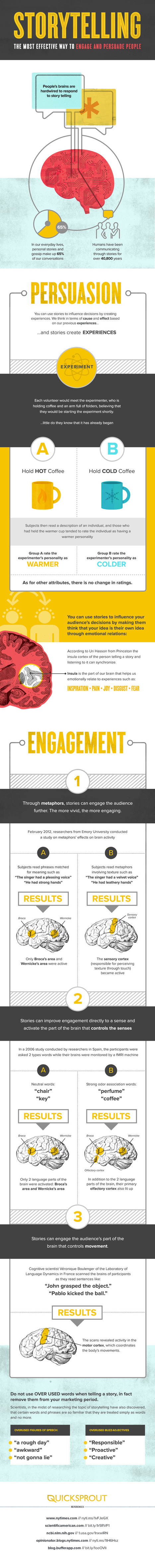 How to Engage and Persuade People Through Storytelling | Digital Marketing | Scoop.it