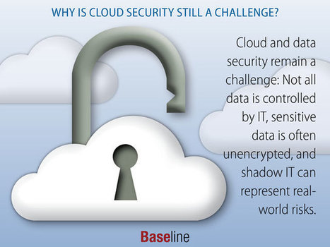 Why Is Cloud Security Still a Challenge? | Future of Cloud Computing and IoT | Scoop.it