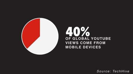 23 Crazy Mobile Marketing Stats - Mobile Is A Must | Focus Mobile Marketing | Scoop.it