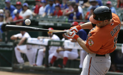 Orioles shut out by Rangers for 10th loss in past 11 games - Baltimore Sun | CLOVER ENTERPRISES ''THE ENTERTAINMENT OF CHOICE'' | Scoop.it