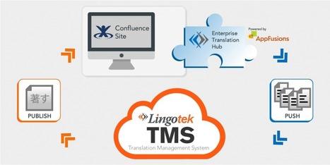 Confluence Translation | Translation Inside Confluence | Translation Memory | Scoop.it