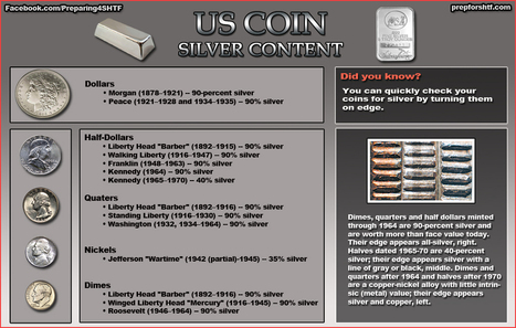 How to check change for coins with high silver content - Preparing For SHTF   Survival Infographics   Scoop.it