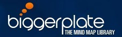 Mind Map Tutorials from Biggerplate | Art of Hosting | Scoop.it