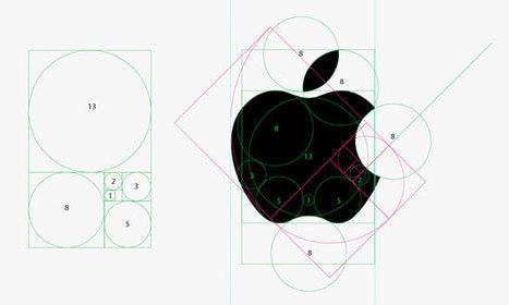 Aula virtual de Mario Ruiz ESO: Diseño y dibujo geométrico: logotipos 3º ESO | Dibujo técnico | Scoop.it