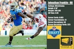 Meet the Packers 2013 Rookies—Johnathan Franklin, RB ... | The Packers | Scoop.it