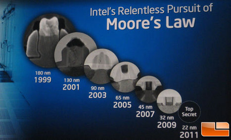 The Moore's Law of 3D Printing… Yes it Does Exist, And Could Have Staggering Implications   leapmind   Scoop.it