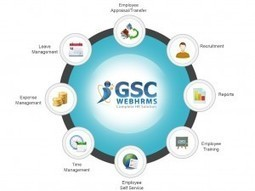 What is GSCHRMS? Hosted HRMS Solutions | GSC Webhrms | Scoop.it