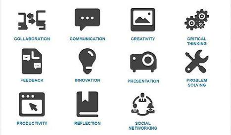 New Technologies and 21st Century Skills | Personal Learning Network | Scoop.it