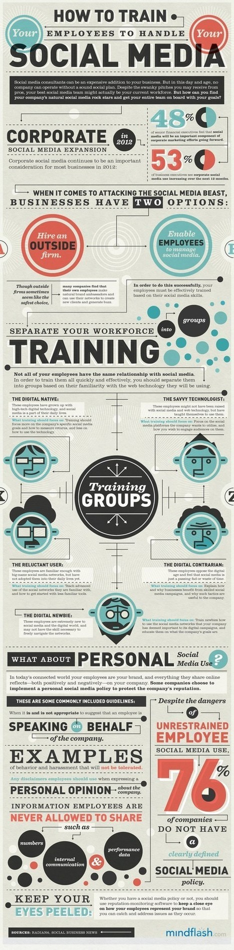 Educate Your Own Employees to Handle Social Media Well >> Infographic 2012 | The Social Media Learning Lab | Scoop.it