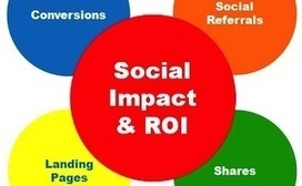 5 Steps to Calculate Social Media ROI Using Google Analytics | Digital Interactive | Scoop.it