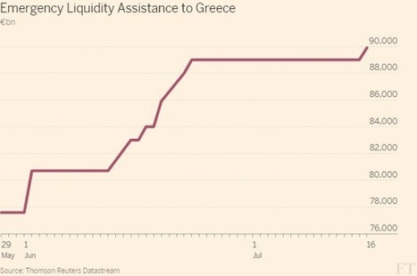 Draghi affirms faith in Greece's place in euro - FT.com | European Political Economy | Scoop.it