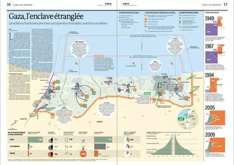 Carte : Gaza, l'enclave étranglée (Le Monde) | US foreign policy | Scoop.it
