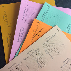 Engaging Math | מדעי המחשב ומתמטיקה | Scoop.it