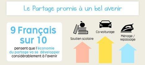 le #SaviezVous by 1Mile                             #consocollab #partage #sharingeconomy | 1Mile | Scoop.it