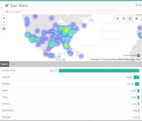 Star Wars: The Force Awakens Drives More Than 2.4 Million Tweets | Digital marketing strategy | Scoop.it