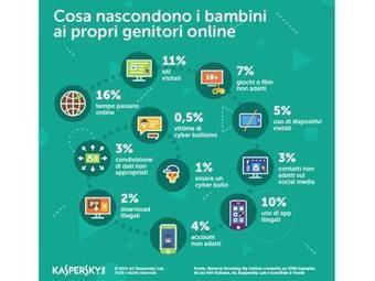 Indagine Kaspersky Lab: un bambino su tre nasconde comportamenti rischiosi online ai propri genitori   App, social, internet bambini e ragazzi   Scoop.it