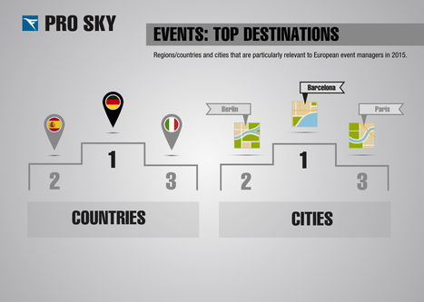 PRO SKY DESTINATION REPORT 2015 - get insights from european Event-Planers | Customised Air Travel | Scoop.it