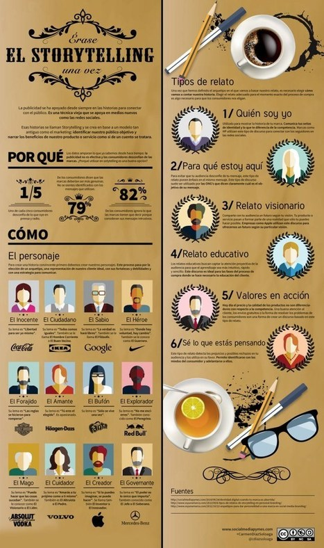 Érase una vez el Storytelling ~Infografía | Seo, Social Media Marketing | Scoop.it