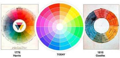 Basic Color Theory | Digital literacy | Scoop.it