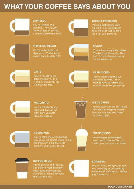 What Your Coffee Says About You #infographic | MarketingHits | Scoop.it