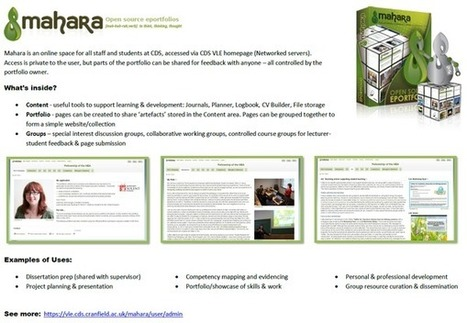 Sam Taylor on Twitter | Mahara ePortfolio | Scoop.it