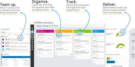 Nutcache   Smart project management and collaboration tool   Collaboration   Scoop.it