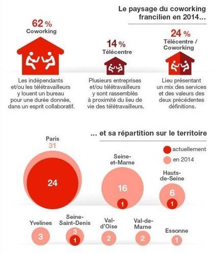 Télétravail : et si le retard français n'était qu'un mythe ? | Ardesi - Télétravail | Scoop.it
